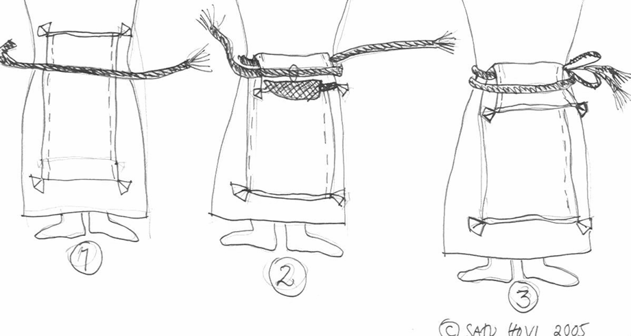 Drawing of how to tie a Finnish apron